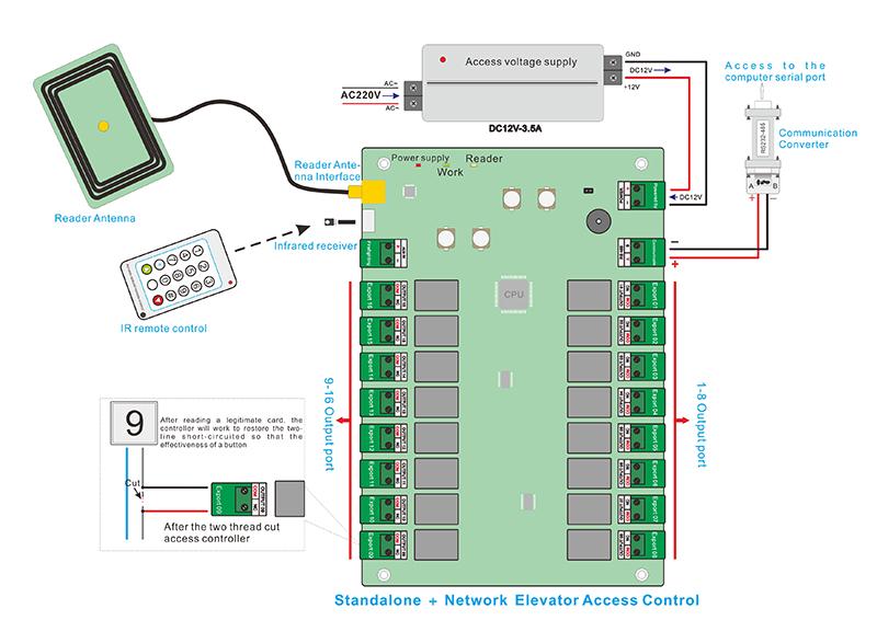 FC-2866M Elevator Access Control Board Wiring Diagram on