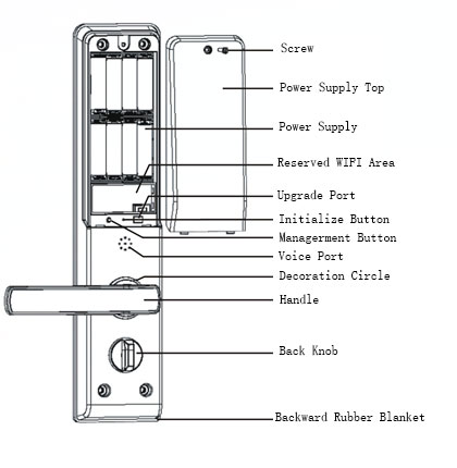 Fingerprint Lock Product Structure