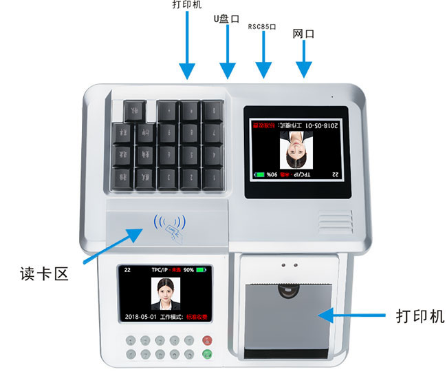 台式消费机的功能示意图